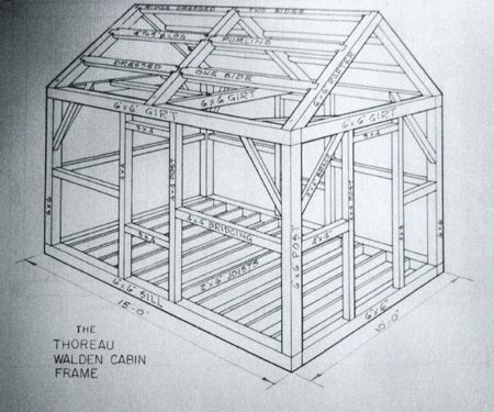 The Thoreau Walden cabin frame.  #walden