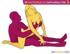 Resultado de imagen de sex positions