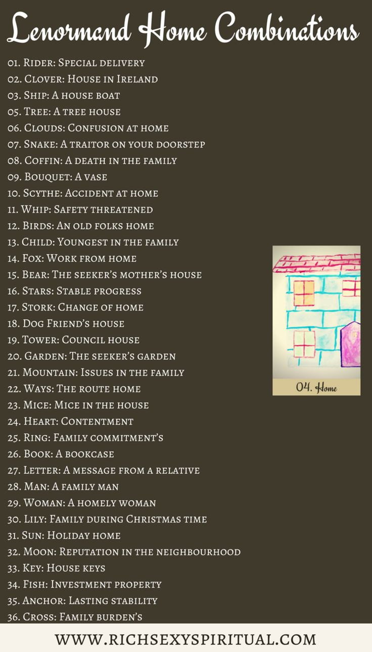 Lenormand Home aka House combination cheat sheet for beginners. Can be used with any card deck and as a reference for when you're learning the meanings and as a reference if you're still coming up with your own Home combinations.