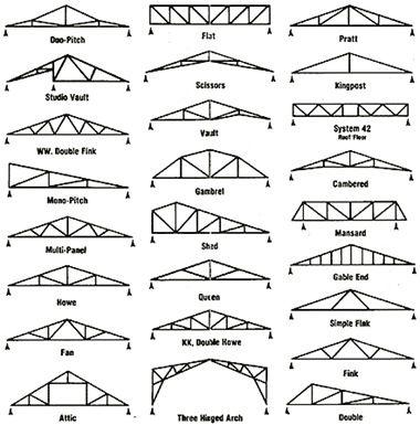 Treliças, modelos pontes, elevação da casa, etc...