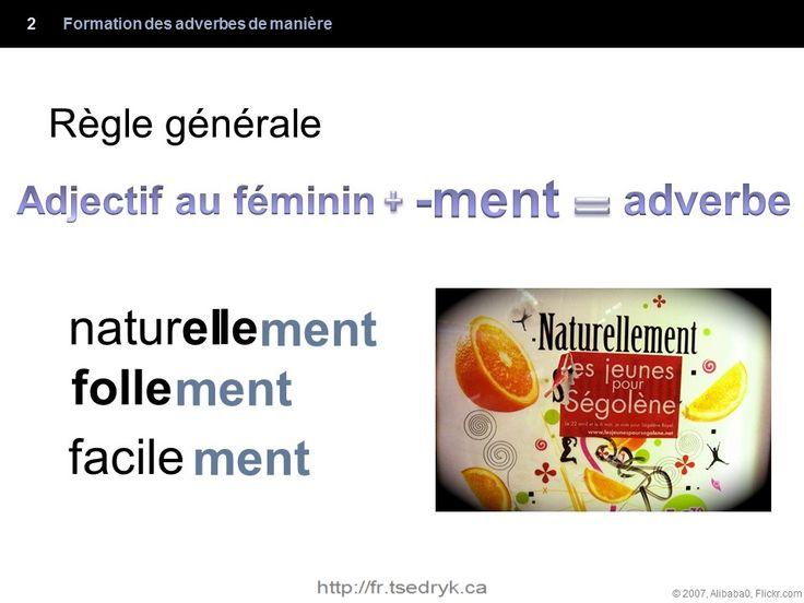 Formation des adverbes de manière grammaire française
