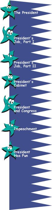Congress for Kids: [Executive Branch]: Introduction to the Executive Branch