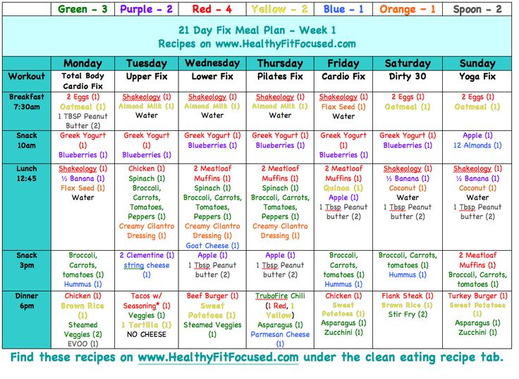 21 day fix - meal plan sample. Check out recipe for turkey meatloaf muffins!