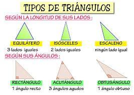Resultado de imagen para triangulos