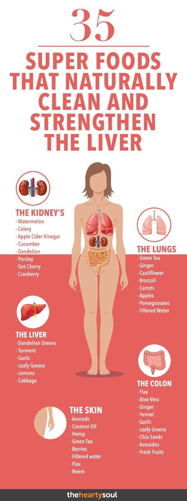 35 Super Foods That Naturally Clean and Strengthen The Liver 1