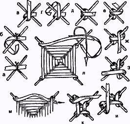 pletenie iz solomki - Google keresés