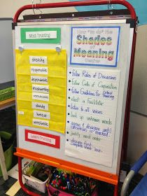 Shades of Meaning Vocabulary Center ...Cooperative and Higher Order by Hello Literacy