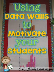 Third Grade Bookworm: Using Data Walls {A JULY Bright Idea!}