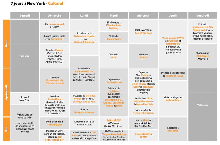 planning culturel une semaine a new york jpg