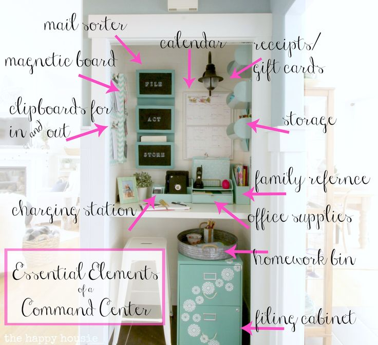 How to Setup a command center in a closet or on a wall - great post about the essential elements to include in a command center