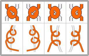 Normal Friendship Bracelet Knot Instructions braceletbook.com   1000's of patterns and tutorials