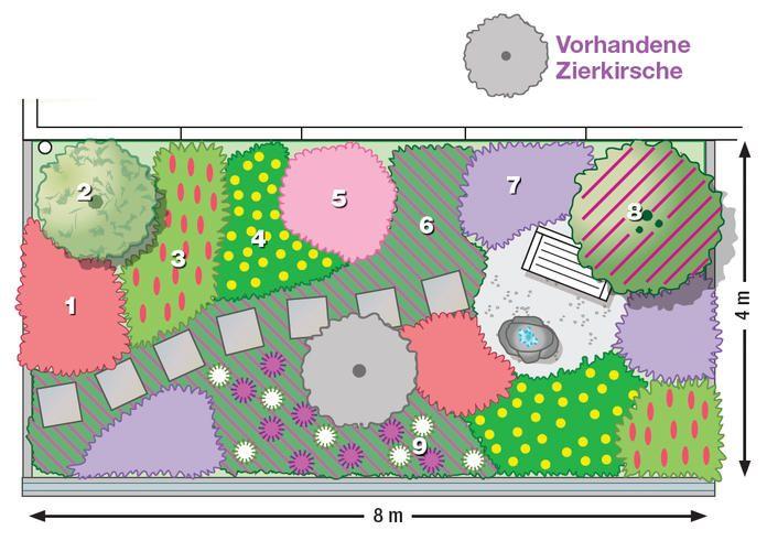 Zum Nachpflanzen Ein Paradies Fur Insekten Vorgarten Pflanzplan Garten Bepflanzen