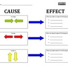This cause and effect worksheet allows your students to explore and discovery the effects of converge, diverge, and transform. (Look for other inno...