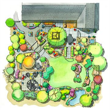 Outdoor-Living Landscape Plan    Make the most of your time in the yard with this plan, which features garden rooms for different activities. A patio right off the house is a perfect place to store the grill; a secluded patio in the back corner offers a peaceful place to relax.