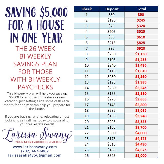 37 best bi weekly saving plan images on pinterest for What is the best way to save for a house