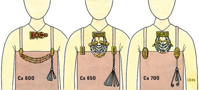 Changing beads arrangement through Viking times