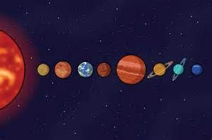 results the solar system - photo #44