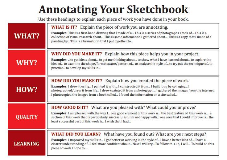 Annotation Cribsheet Single.pdf