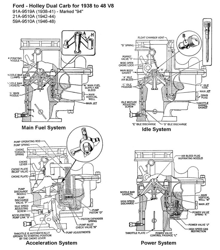 Ford Flathead V8 Diagram Ke Down. Ford. Auto Parts Catalog