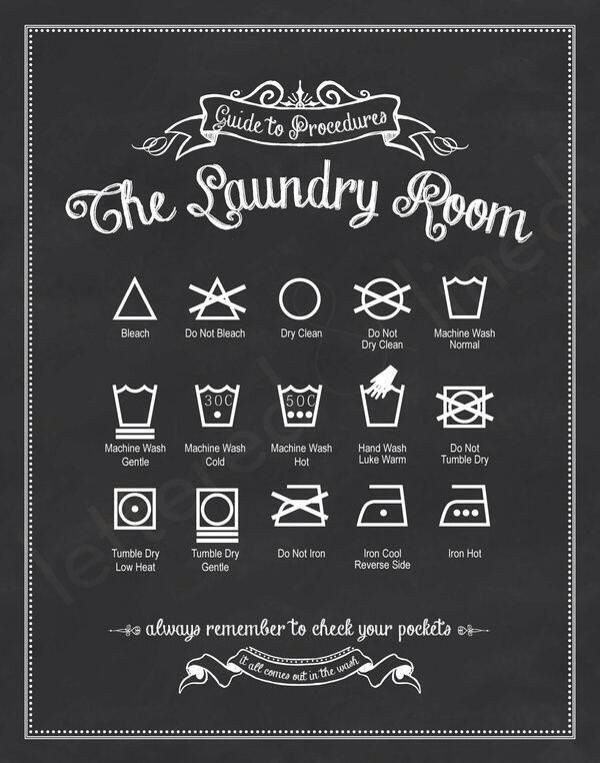 A printable for the laundry room with most common care symbols and their meanings