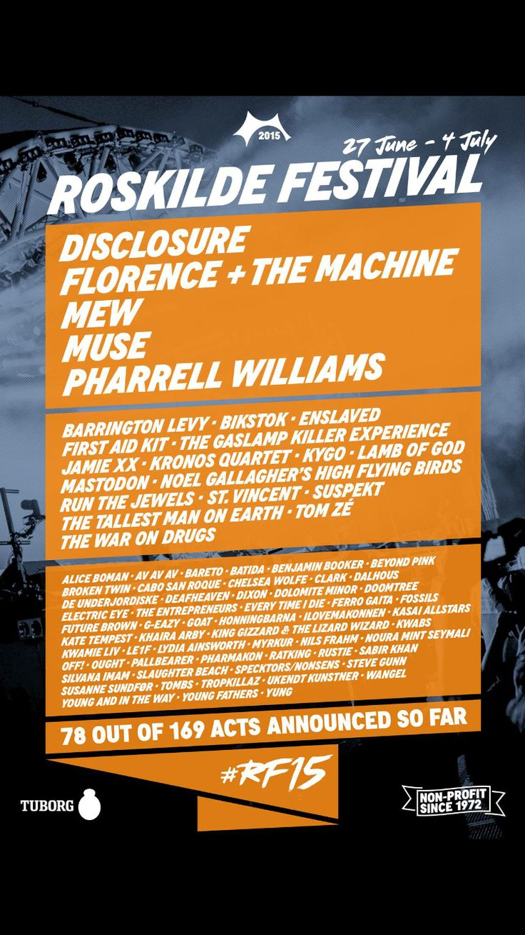 Roskilde festival 2015 acts.
