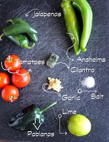 Katie.J.Gibson: DIY Rotel Recipe