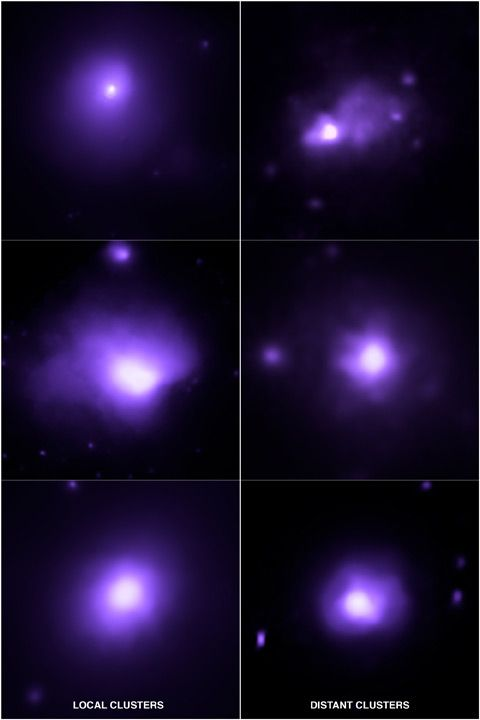 These galaxy clusters are representative of more than 80 clusters that were used to track the effects of dark energy on these massive objects over time. Most of the matter in galaxy clusters is in the form of very hot gas, which emits copious amounts of X-rays.