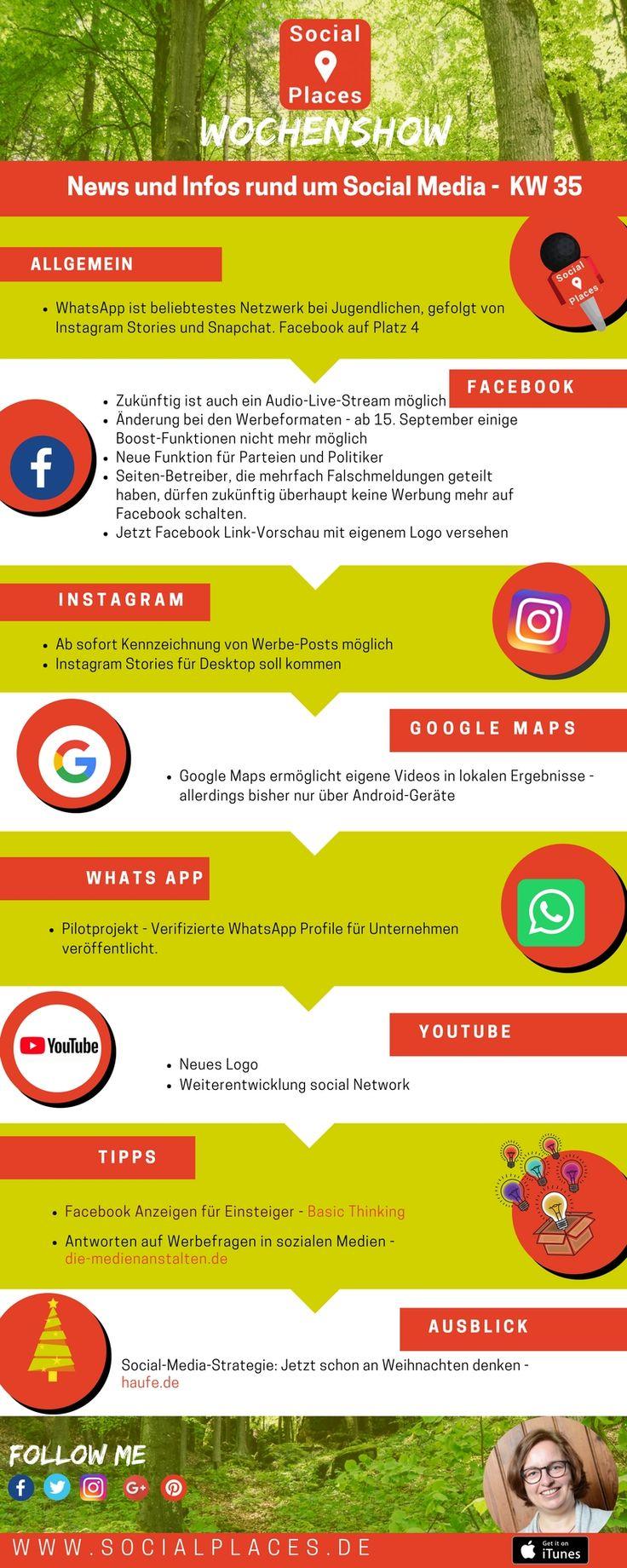 Aktuelle Infos und News rund um Social Media für die 35. Kalenderwoche 2017