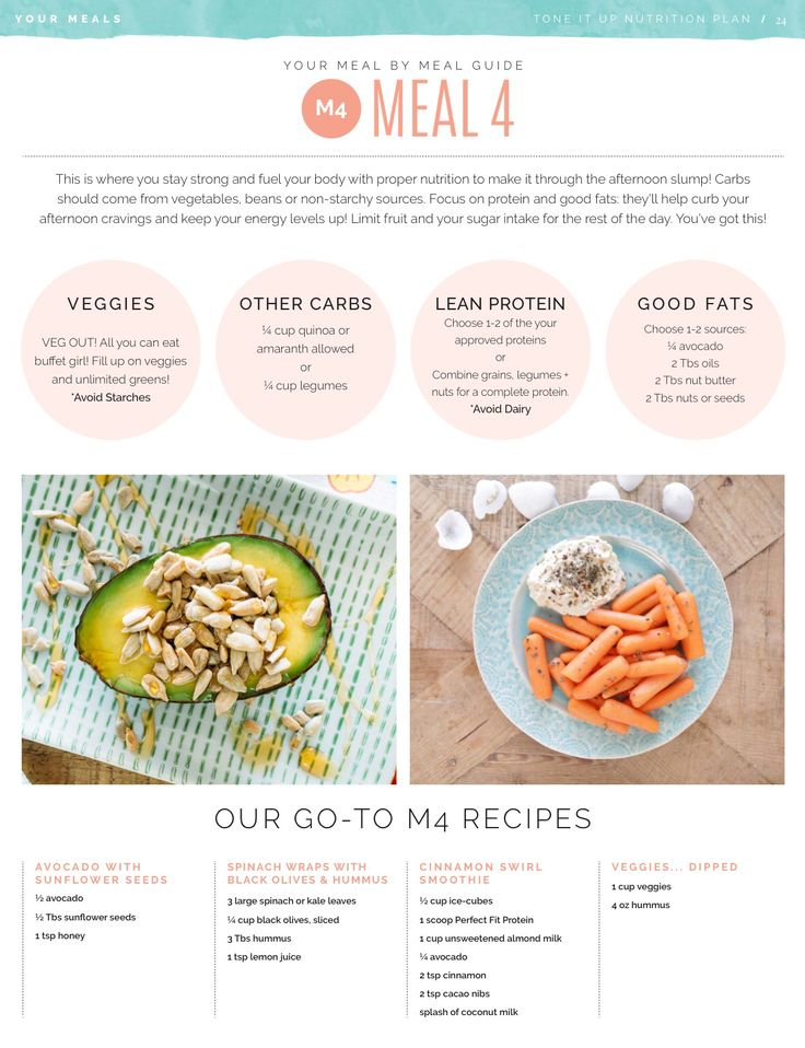 Go To Meal 4 Recipes #M4 #TIU #toneitup