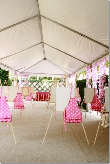 17 Best Images About Canvas Painting Bday Party On
