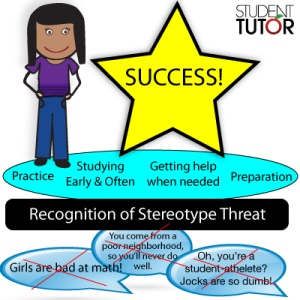 Teacher biases about stereotypes can lead to stereotype threat, which results in lower student motivation and achievement #teacherexpectations