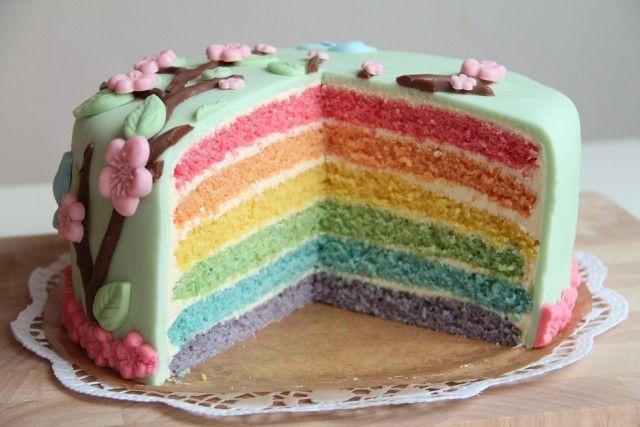 Recept na úžasný dúhový koláč, ktorý je vo svete obrovským hitom   Chillin.sk