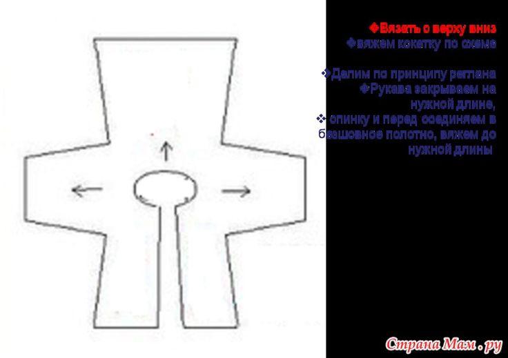 *Схема к модели ЖИЛЕТИК СПИЦАМИ