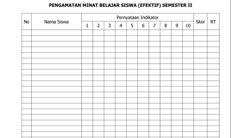 Referensi Contoh Pengamatan Minat Belajar Siswa (Efektif) Semester untuk Administrasi Guru Wali Kelas