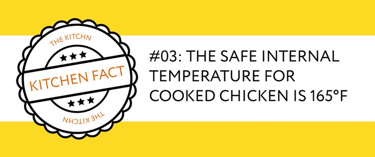 The Right Internal Temperature for Cooked Chicken — Kitchen Facts