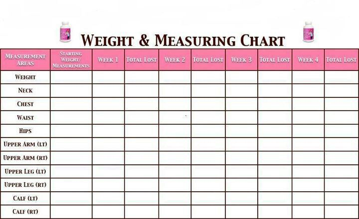 weights and measure charts melo in tandem co