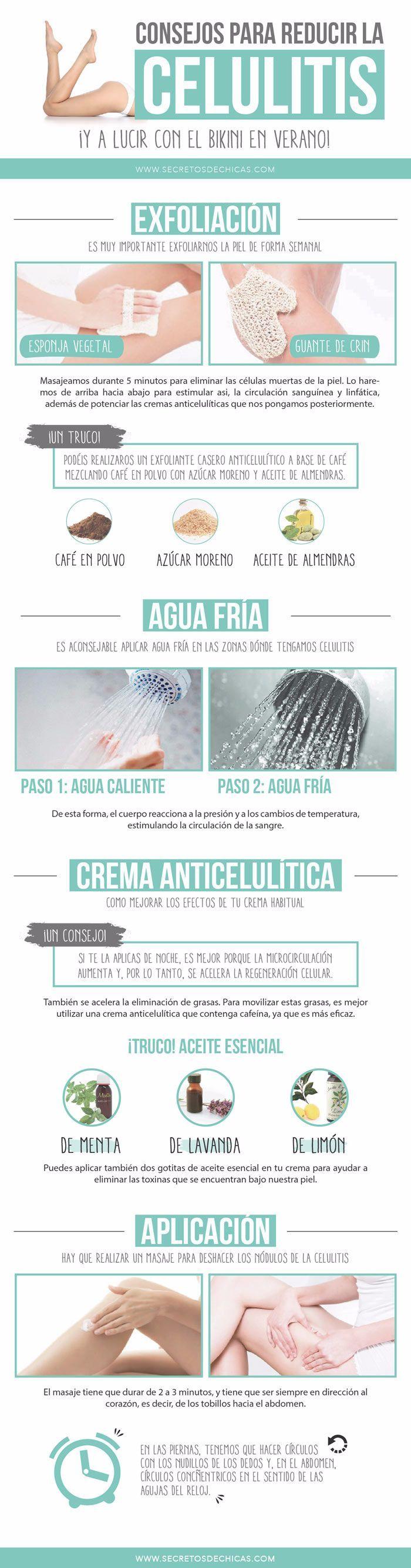 Interesantes consejos para retrasar la aparición de la celulitis y reducir su apariencia. #celulitis #infografia #belleza