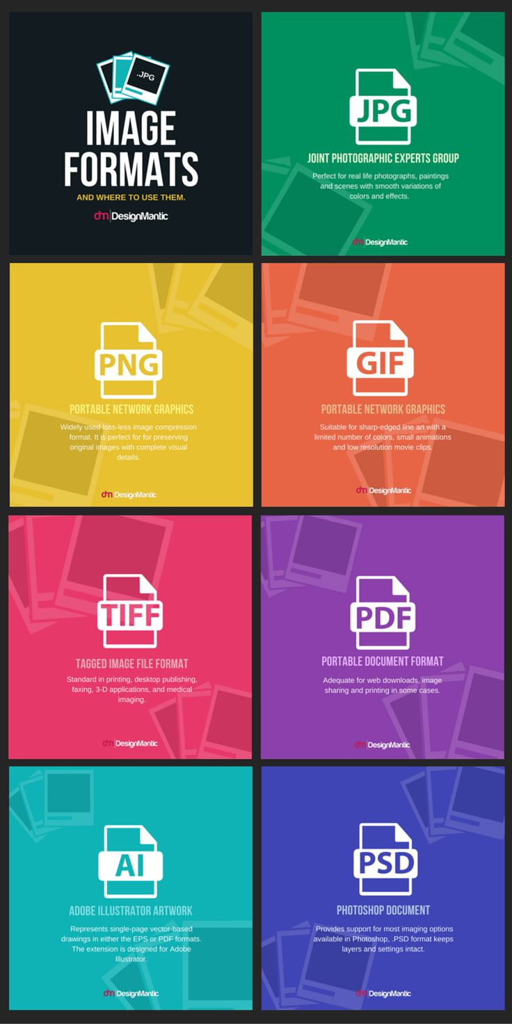 The Guide To Image Formats!  Do you know when to use .PNG or .JPG images or how to select the perfect format for Printing or publishing? Ever realized that there's actually a widely used but less popular format called TIFF and where it is used? Don't worry. We have got a complete list of image formats and where they are best to use.  Dig in to get familiar with popular image formats: http://www.designmantic.com/blog/infographics/raster-vs-vector/