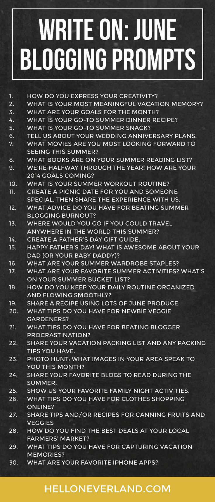 Write on: Blog writing prompts for June - Hello Neverland
