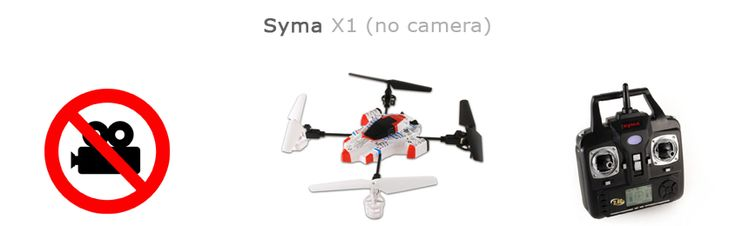 Syma X1 RC Quad Copter Review
