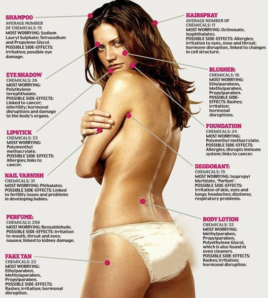 Just some of the scary chemicals in 'regular' skin care and beauty products. How on earth these products are legal to sell...choose organic! choose good health!