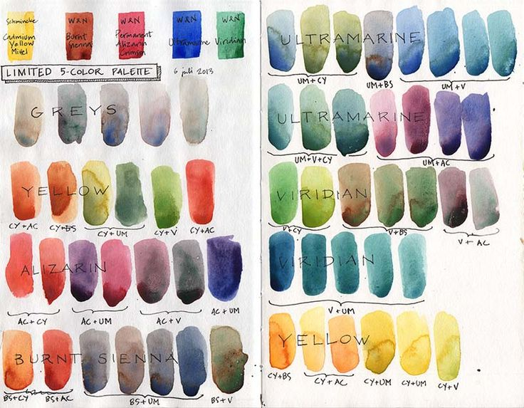 Watercolor Palette Artists are using - WOW.com - Image Results