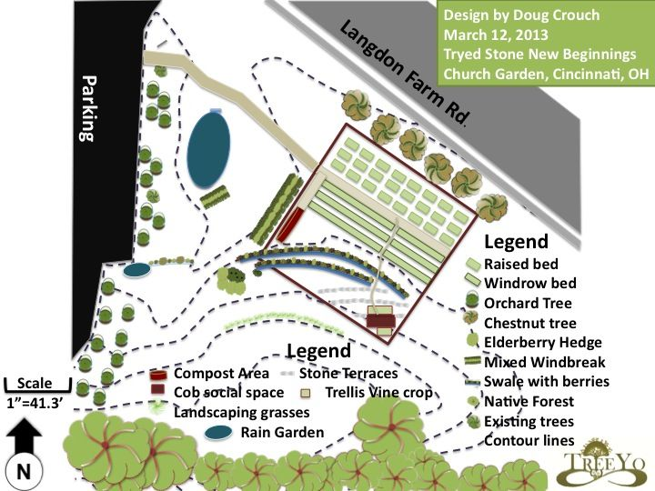 Garden Design Group 177 best permaculture images on pinterest | permaculture design
