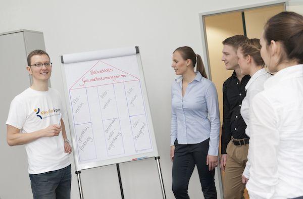 Betriebliches Gesundheitsmanagement PhysioSport Köln