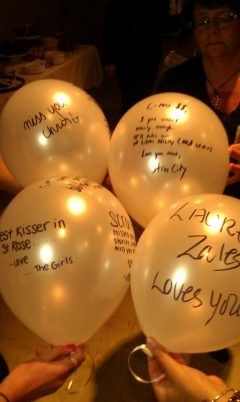 Guests write notes on balloons. Memorial balloon release. Release her to heaven / a letting go.