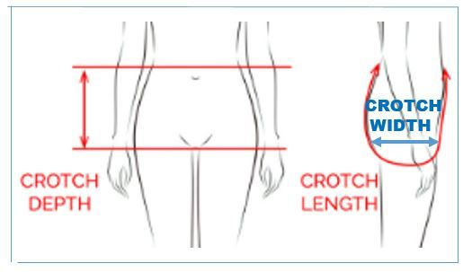 CrotchWidth