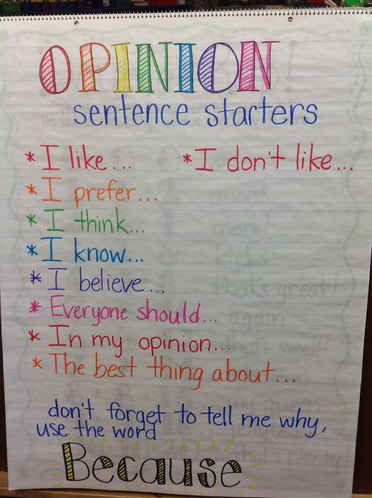 Topic sentences for opinion writing anchor