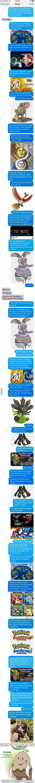 Pokémon Sun and Moon Secrets Revealed