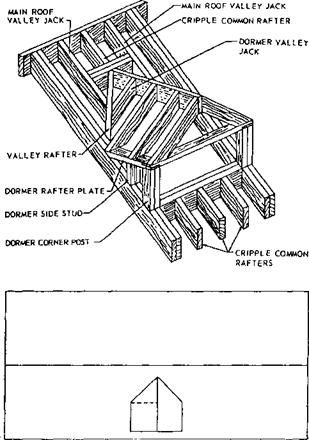 108 best images about french house restoration dormer for Dormer window construction drawings