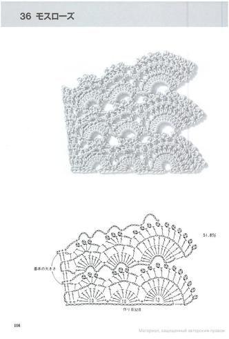 Схемы узоров для расширения